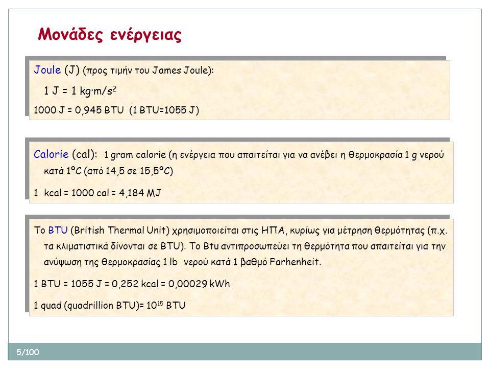 5/100 Μονάδες ενέργειας Joule (J) (προς τιμήν του James Joule): 1 J = 1 kg∙m/s 2 1000 J = 0,945 BTU (1 BTU=1055 J) Joule (J) (προς τιμήν του James Jou