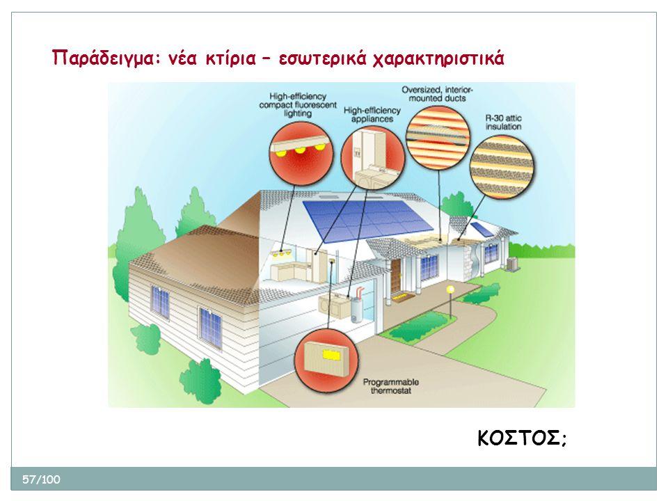 57/100 Παράδειγμα: νέα κτίρια – εσωτερικά χαρακτηριστικά ΚΟΣΤΟΣ;