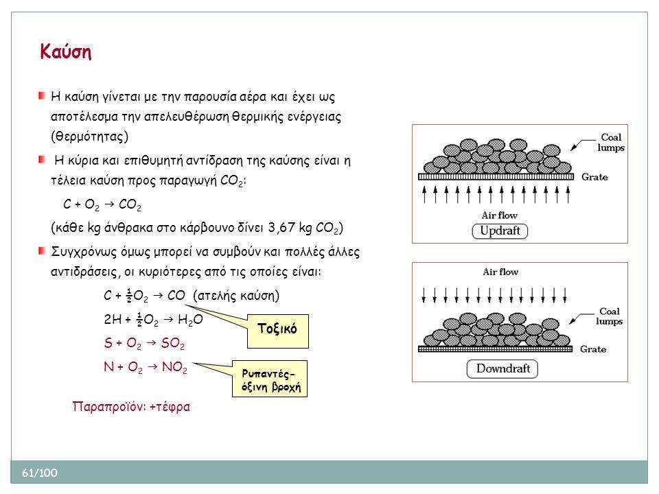 61/100 Καύση Η καύση γίνεται με την παρουσία αέρα και έχει ως αποτέλεσμα την απελευθέρωση θερμικής ενέργειας (θερμότητας) Η κύρια και επιθυμητή αντίδρ