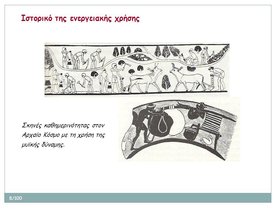 9/100 Ιστορικό της ενεργειακής χρήσης Η κατασκευή σπιτιών, σε πολλές περιπτώσεις (Αρχαία Ελλάδα, Ρώμη), συνεπαγόταν και τη χρήση της ηλιακής ενέργειας (παθητικά ηλιακά συστήματα).