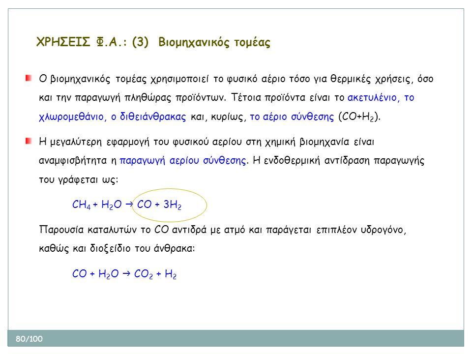 80/100 Ο βιομηχανικός τομέας χρησιμοποιεί το φυσικό αέριο τόσο για θερμικές χρήσεις, όσο και την παραγωγή πληθώρας προϊόντων. Τέτοια προϊόντα είναι το