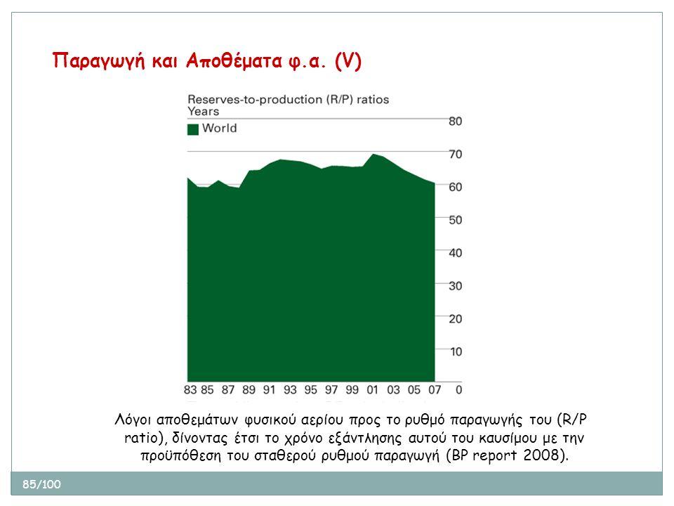 85/100 Παραγωγή και Αποθέματα φ.α. (V) Λόγοι αποθεμάτων φυσικού αερίου προς το ρυθμό παραγωγής του (R/P ratio), δίνοντας έτσι το χρόνο εξάντλησης αυτο