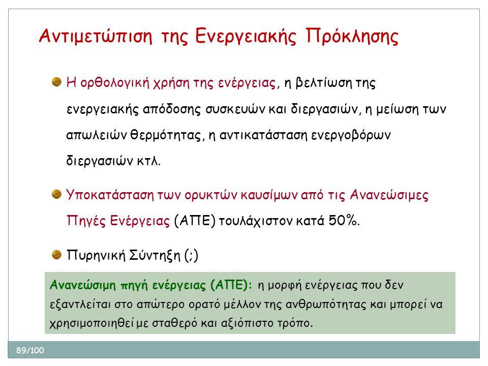 89/100 Η ορθολογική χρήση της ενέργειας, η βελτίωση της ενεργειακής απόδοσης συσκευών και διεργασιών, η μείωση των απωλειών θερμότητας, η αντικατάστασ