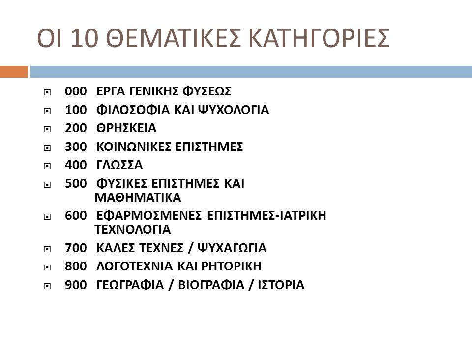 000 ΕΡΓΑ ΓΕΝΙΚΗΣ ΦΥΣΕΩΣ 000 Πληροφορική 010 Βιβλιογραφίες / Κατάλογοι 020 Βιβλιοθηκονομία 030 Γενικές Εγκυκλοπαίδειες / Λεξικά / Πληροφοριακά βιβλία 040 Συλλογές δοκιμίων, διαλέξεων μία ή περισσότερες που δεν υπάγονται σε ειδικό θέμα \ 050 Περιοδικά γενικής φύσεως / Επιθεωρήσεις 060 Ακαδημίες / Άλλα Ιδρύματα και Επιστημονικοί Εταιρείες 070 Δημοσιογραφία / Τύπος 080 Συλλογές έργων διαφόρων θεμάτων ενοποιημένων σε ένα έργο, συλλογή, σειρά κλπ.