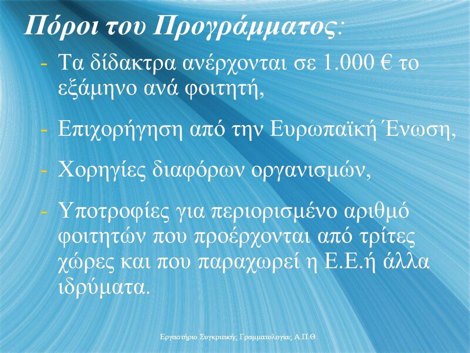 Πόροι του Προγράμματος: -Τα δίδακτρα ανέρχονται σε 1.000 € το εξάμηνο ανά φοιτητή, -Επιχορήγηση από την Ευρωπαϊκή Ένωση, -Χορηγίες διαφόρων οργανισμών, -Υποτροφίες για περιορισμένο αριθμό φοιτητών που προέρχονται από τρίτες χώρες και που παραχωρεί η Ε.Ε.ή άλλα ιδρύματα.