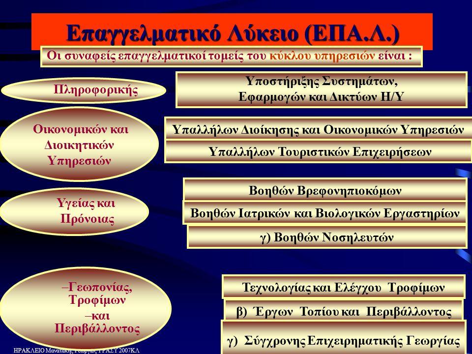 ΗΡΑΚΛΕΙΟ Μανατάκης Γεώργιος ΓΡΑΣΥ 2007ΚΛ 13 Επαγγελματικό Λύκειο (ΕΠΑ.Λ.) Οι συναφείς επαγγελματικοί τομείς του κύκλου υπηρεσιών είναι : Πληροφορικής Οικονομικών και Διοικητικών Υπηρεσιών Υγείας και Πρόνοιας – –Γεωπονίας, Τροφίμων – –και Περιβάλλοντος Υποστήριξης Συστημάτων, Εφαρμογών και Δικτύων Η/Υ Υπαλλήλων Διοίκησης και Οικονομικών Υπηρεσιών Υπαλλήλων Τουριστικών Επιχειρήσεων Βοηθών Βρεφονηπιοκόμων Βοηθών Ιατρικών και Βιολογικών Εργαστηρίων γ) Βοηθών Νοσηλευτών Τεχνολογίας και Ελέγχου Τροφίμων β) Έργων Τοπίου και Περιβάλλοντος γ) Σύγχρονης Επιχειρηματικής Γεωργίας