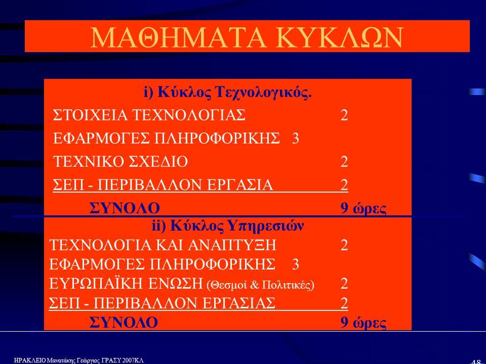 ΗΡΑΚΛΕΙΟ Μανατάκης Γεώργιος ΓΡΑΣΥ 2007ΚΛ 48 і) Κύκλος Τεχνολογικός.