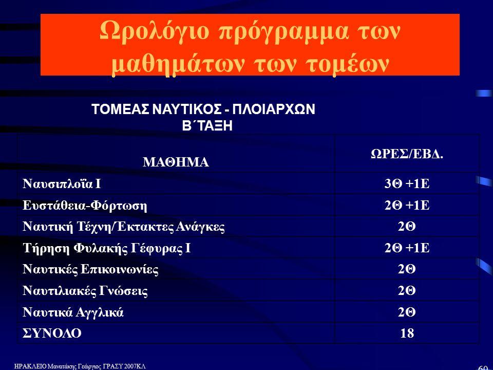 ΗΡΑΚΛΕΙΟ Μανατάκης Γεώργιος ΓΡΑΣΥ 2007ΚΛ 60 Ωρολόγιο πρόγραμμα των μαθημάτων των τομέων ΤΟΜΕΑΣ ΝΑΥΤΙΚΟΣ - ΠΛΟΙΑΡΧΩΝ Β΄ΤΑΞΗ ΜΑΘΗΜΑ ΩΡΕΣ/ΕΒΔ.
