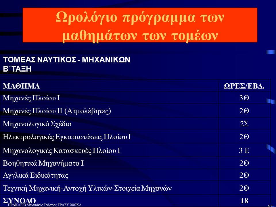ΗΡΑΚΛΕΙΟ Μανατάκης Γεώργιος ΓΡΑΣΥ 2007ΚΛ 61 Ωρολόγιο πρόγραμμα των μαθημάτων των τομέων ΤΟΜΕΑΣ ΝΑΥΤΙΚΟΣ - ΜΗΧΑΝΙΚΩΝ Β΄ΤΑΞΗ ΜΑΘΗΜΑΩΡΕΣ/ΕΒΔ.