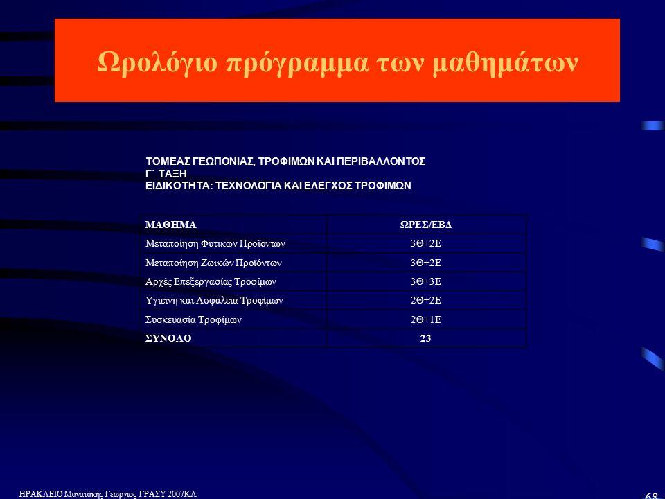 ΗΡΑΚΛΕΙΟ Μανατάκης Γεώργιος ΓΡΑΣΥ 2007ΚΛ 68 Ωρολόγιο πρόγραμμα των μαθημάτων ΤΟΜΕΑΣ ΓΕΩΠΟΝΙΑΣ, ΤΡΟΦΙΜΩΝ ΚΑΙ ΠΕΡΙΒΑΛΛΟΝΤΟΣ Γ΄ ΤΑΞΗ ΕΙΔΙΚΟΤΗΤΑ: ΤΕΧΝΟΛΟΓΙΑ ΚΑΙ ΕΛΕΓΧΟΣ ΤΡΟΦΙΜΩΝ ΜΑΘΗΜΑΩΡΕΣ/ΕΒΔ Μεταποίηση Φυτικών Προϊόντων3Θ+2Ε Μεταποίηση Ζωικών Προϊόντων3Θ+2Ε Αρχές Επεξεργασίας Τροφίμων3Θ+3Ε Υγιεινή και Ασφάλεια Τροφίμων2Θ+2Ε Συσκευασία Τροφίμων2Θ+1Ε ΣΥΝΟΛΟ23