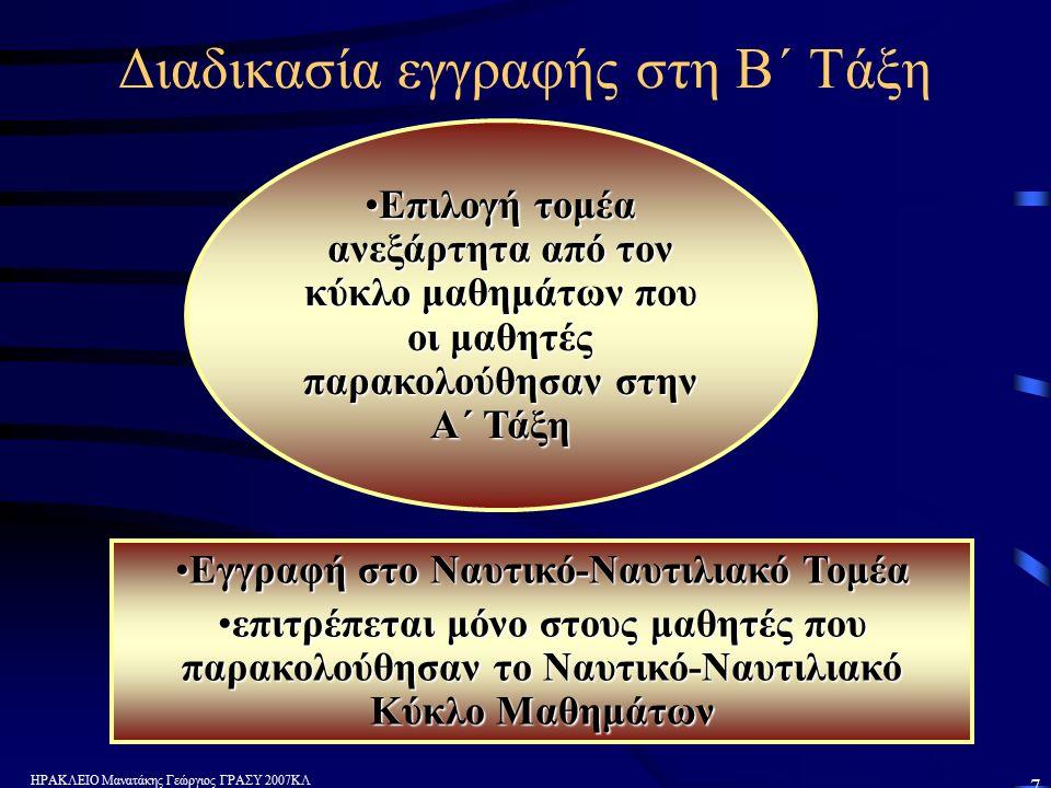 ΗΡΑΚΛΕΙΟ Μανατάκης Γεώργιος ΓΡΑΣΥ 2007ΚΛ 7 Διαδικασία εγγραφής στη Β΄ Τάξη Επιλογή τομέα ανεξάρτητα από τον κύκλο μαθημάτων που οι μαθητές παρακολούθησαν στην Α΄ ΤάξηΕπιλογή τομέα ανεξάρτητα από τον κύκλο μαθημάτων που οι μαθητές παρακολούθησαν στην Α΄ Τάξη Εγγραφή στο Ναυτικό-Ναυτιλιακό ΤομέαΕγγραφή στο Ναυτικό-Ναυτιλιακό Τομέα επιτρέπεται μόνο στους μαθητές που παρακολούθησαν το Ναυτικό-Ναυτιλιακό Κύκλο Μαθημάτωνεπιτρέπεται μόνο στους μαθητές που παρακολούθησαν το Ναυτικό-Ναυτιλιακό Κύκλο Μαθημάτων