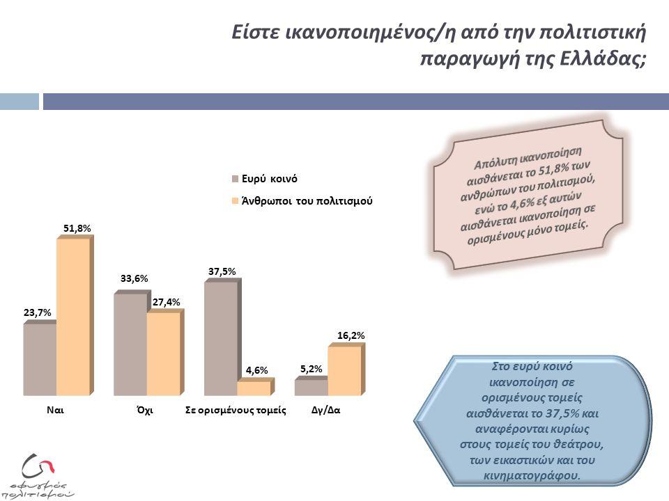 Είστε ικανοποιημένος/η από την πολιτιστική παραγωγή της Ελλάδας; Στο ευρύ κοινό ικανο π οίηση σε ορισμένους τομείς αισθάνεται το 37,5% και αναφέρονται κυρίως στους τομείς του θεάτρου, των εικαστικών και του κινηματογράφου.
