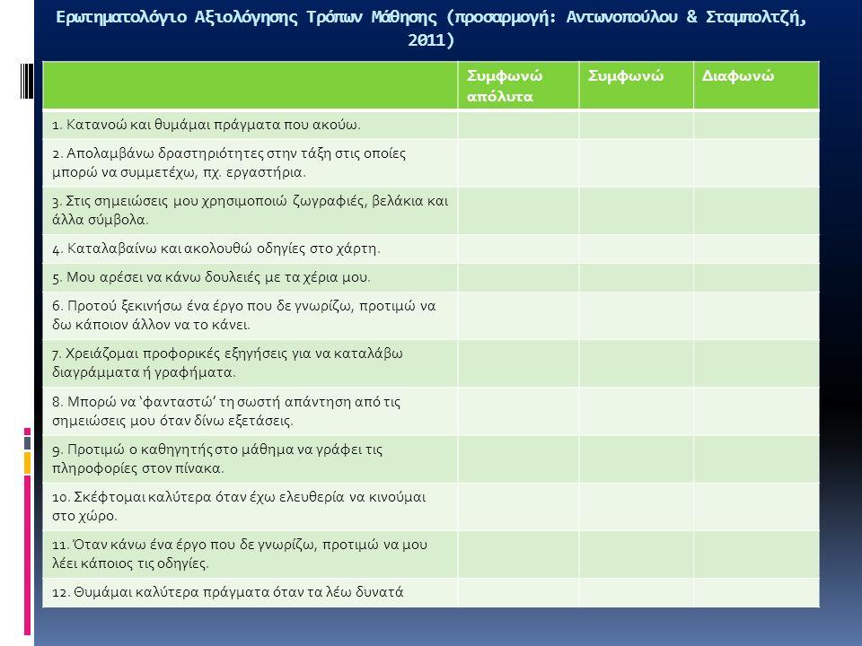 Ερωτηματολόγιο Αξιολόγησης Τρόπων Μάθησης (προσαρμογή: Αντωνοπούλου & Σταμπολτζή, 2011) Συμφωνώ απόλυτα ΣυμφωνώΔιαφωνώ 1.