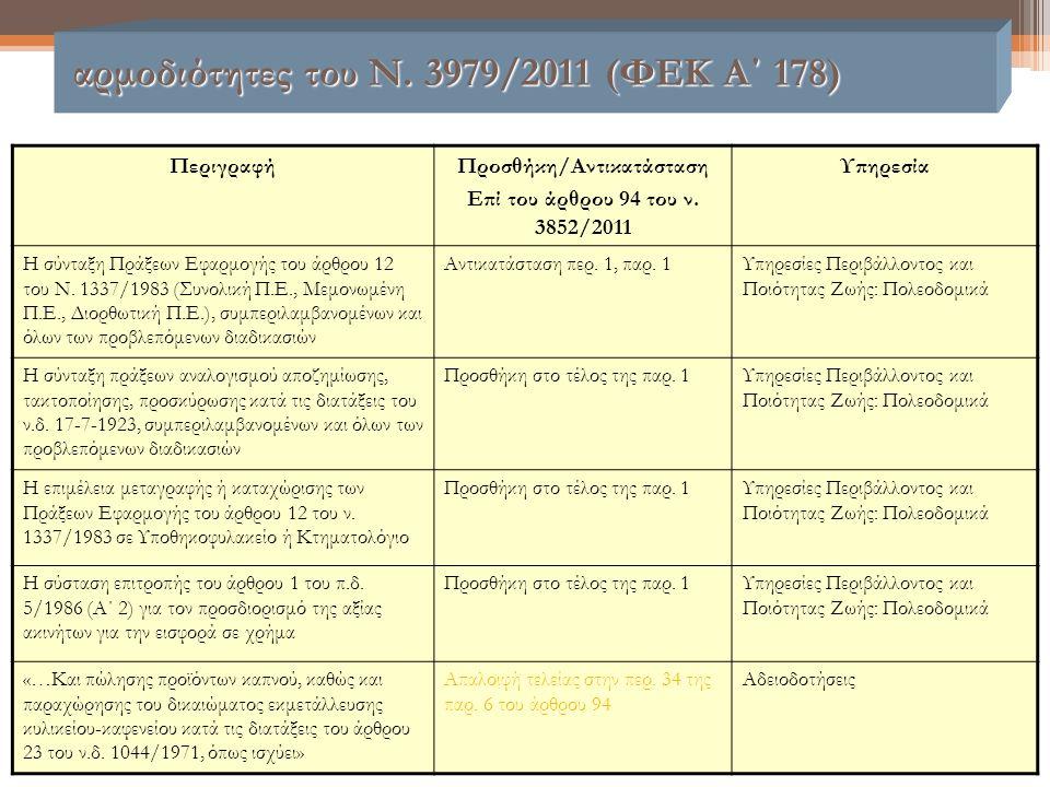 αρμοδιότητες του Ν. 3979/2011 (ΦΕΚ Α΄ 178) αρμοδιότητες του Ν. 3979/2011 (ΦΕΚ Α΄ 178) ΠεριγραφήΠροσθήκη/Αντικατάσταση Επί του άρθρου 94 του ν. 3852/20