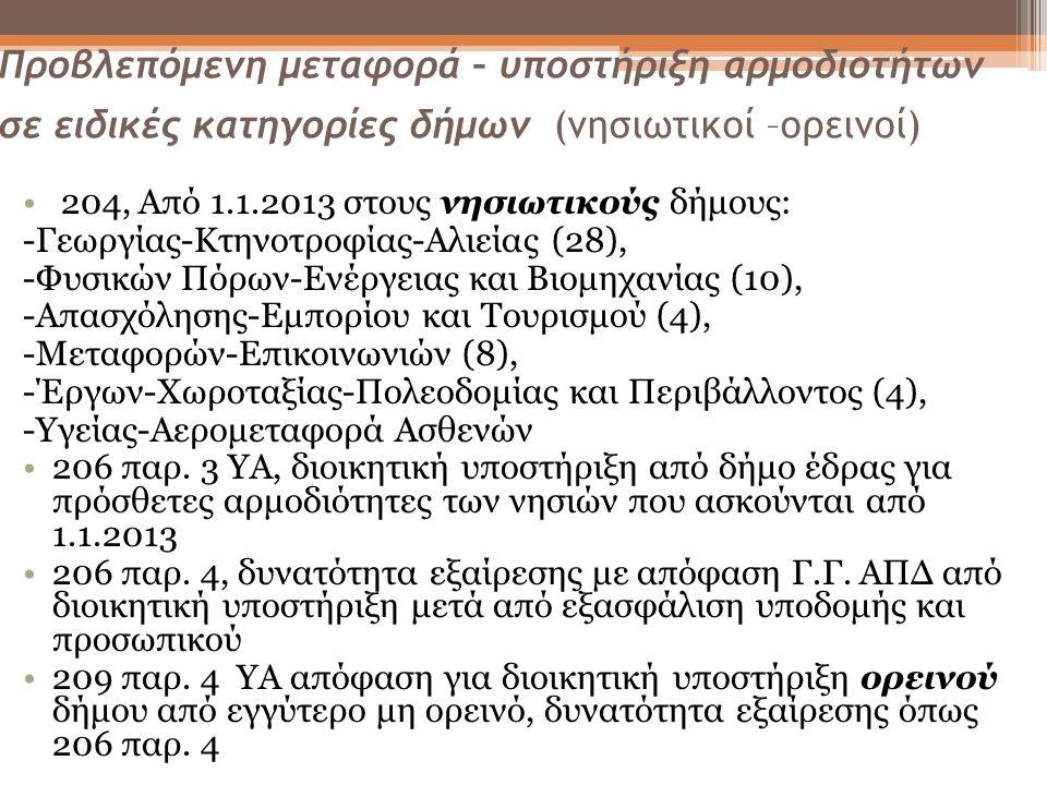 Προβλεπόμενη μεταφορά – υποστήριξη αρμοδιοτήτων σε ειδικές κατηγορίες δήμων (νησιωτικοί –ορεινοί) 204, Από 1.1.2013 στους νησιωτικούς δήμους: -Γεωργία