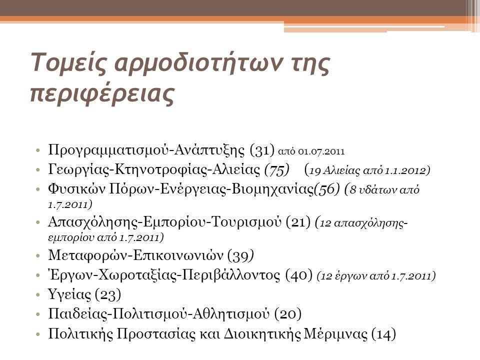 Τομείς αρμοδιοτήτων της περιφέρειας Προγραμματισμού-Ανάπτυξης (31) από 01.07.2011 Γεωργίας-Κτηνοτροφίας-Αλιείας (75) ( 19 Αλιείας από 1.1.2012) Φυσικώ