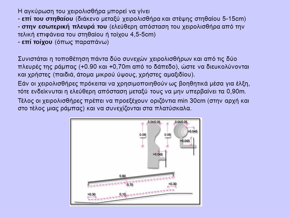 Η αγκύρωση του χειρολισθήρα μπορεί να γίνει - επί του στηθαίου (διάκενο μεταξύ χειρολισθήρα και στέψης στηθαίου 5-15cm) - στην εσωτερική πλευρά του (ελεύθερη απόσταση του χειρολισθήρα από την τελική επιφάνεια του στηθαίου ή τοίχου 4,5-5cm) - επί τοίχου (όπως παραπάνω) Συνιστάται η τοποθέτηση πάντα δύο συνεχών χειρολισθήρων και από τις δύο πλευρές της ράμπας (+0.90 και +0,70m από το δάπεδο), ώστε να διευκολύνονται και χρήστες (παιδιά, άτομα μικρού ύψους, χρήστες αμαξιδίου).