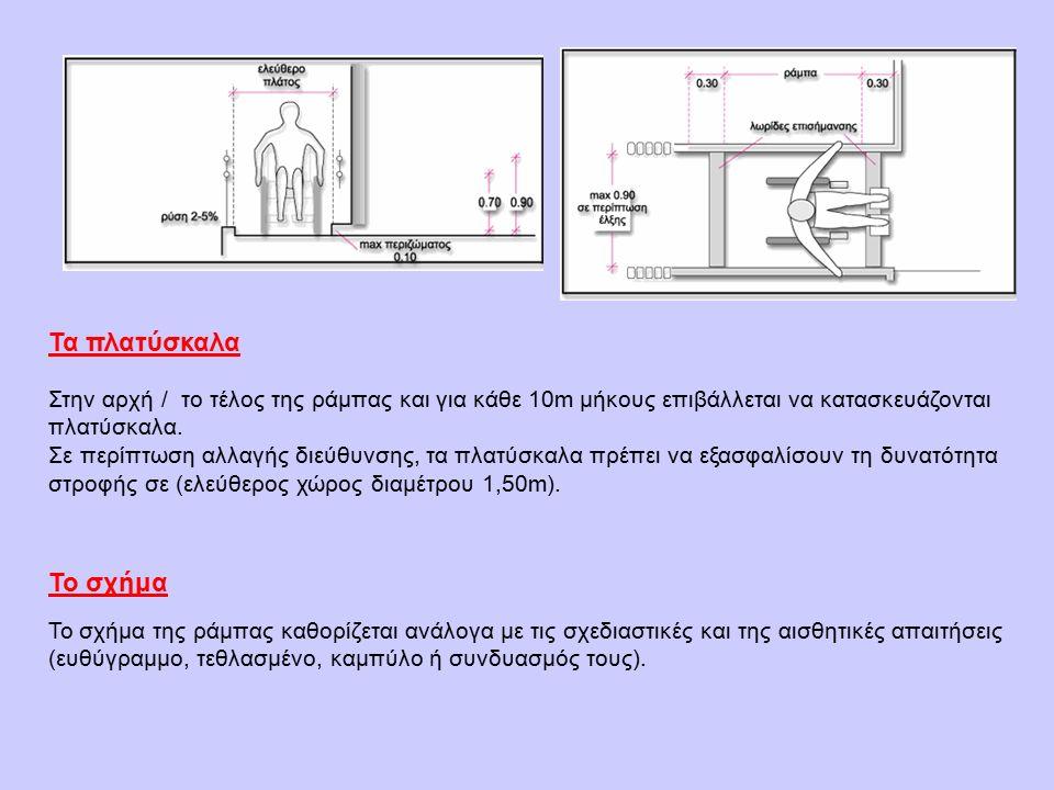 Τα πλατύσκαλα Στην αρχή / το τέλος της ράμπας και για κάθε 10m μήκους επιβάλλεται να κατασκευάζονται πλατύσκαλα.