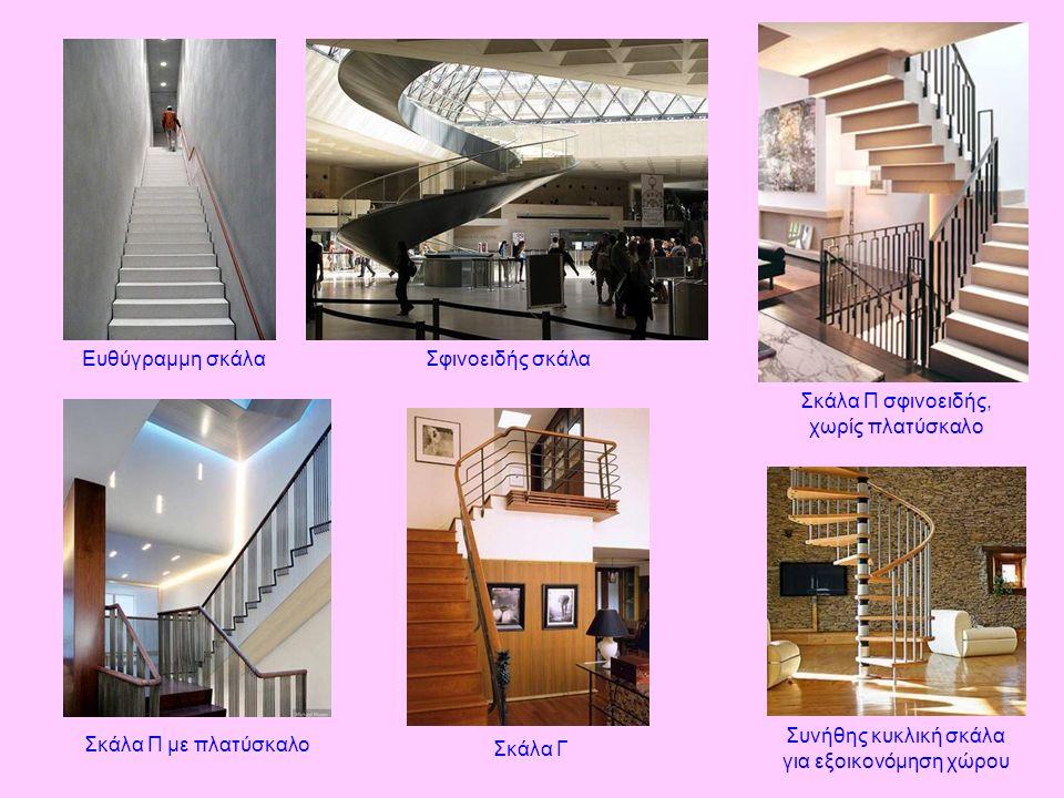 Ευθύγραμμη σκάλαΣφινοειδής σκάλα Σκάλα Γ Σκάλα Π με πλατύσκαλο Σκάλα Π σφινοειδής, χωρίς πλατύσκαλο Συνήθης κυκλική σκάλα για εξοικονόμηση χώρου