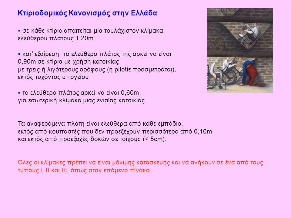Κτιριοδομικός Κανονισμός στην Ελλάδα  σε κάθε κτίριο απαιτείται μία τουλάχιστον κλίμακα ελεύθερου πλάτους 1,20m  κατ' εξαίρεση, το ελεύθερο πλάτος τ