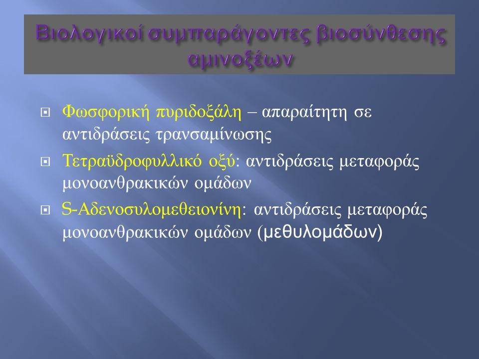  Φωσφορική πυριδοξάλη – απαραίτητη σε αντιδράσεις τρανσαμίνωσης  Τετραϋδροφυλλικό οξύ : αντιδράσεις μεταφοράς μονοανθρακικών ομάδων  S- Αδενοσυλομεθειονίνη : αντιδράσεις μεταφοράς μονοανθρακικών ομάδων ( μεθυλομάδων)