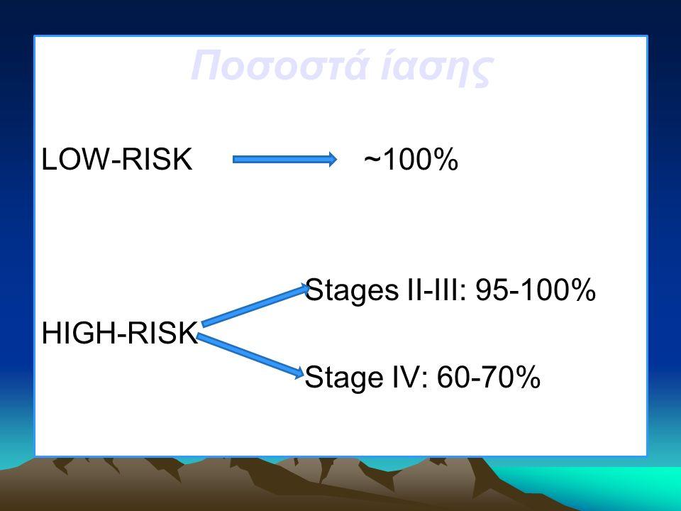 Ποσοστά ίασης LOW-RISK ~100% Stages II-III: 95-100% HIGH-RISK Stage IV: 60-70%