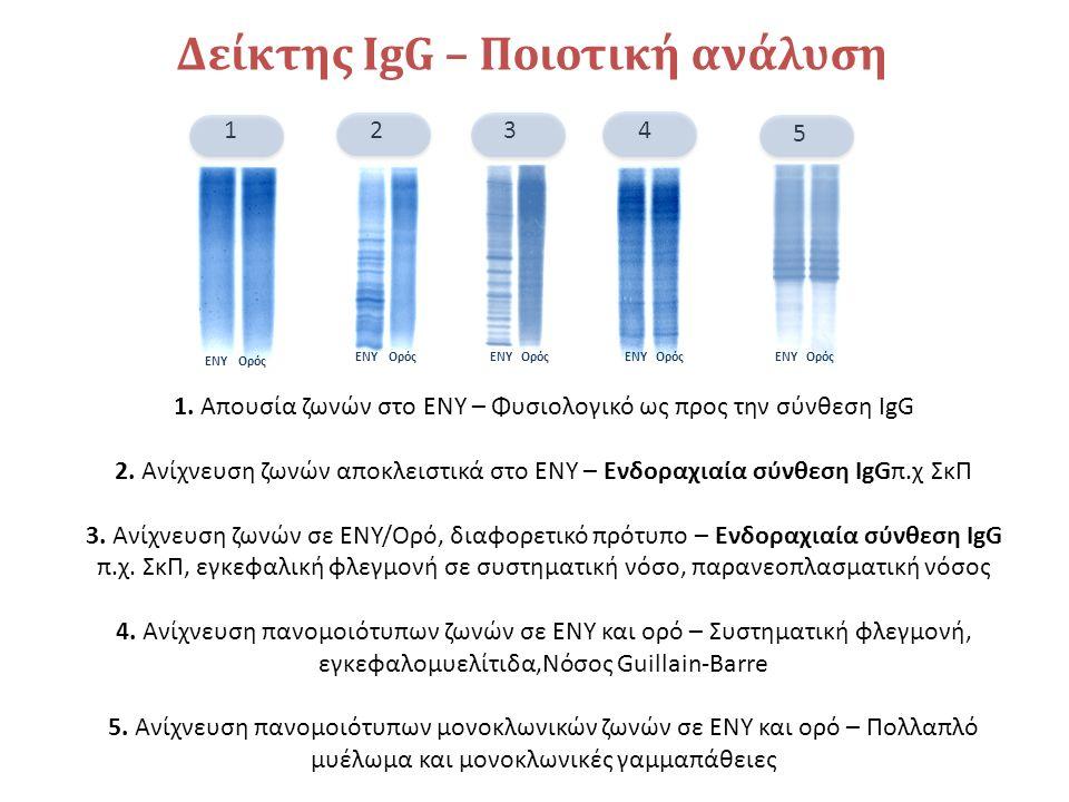 Δείκτης IgG – Ποιοτική ανάλυση ΕΝΥ Ορός 1 2 4 5 3 1. Απουσία ζωνών στο ΕΝΥ – Φυσιολογικό ως προς την σύνθεση IgG 2. Ανίχνευση ζωνών αποκλειστικά στο Ε