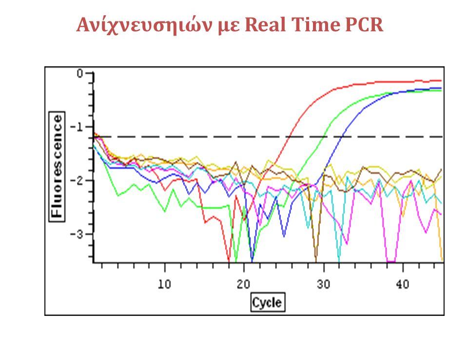 Ανίχνευσηιών με Real Time PCR