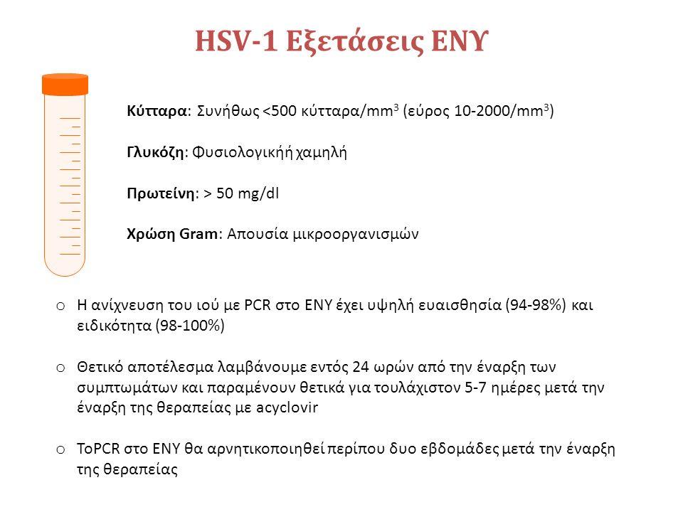 HSV-1 Εξετάσεις ΕΝΥ o Η ανίχνευση του ιού με PCR στο ΕΝΥ έχει υψηλή ευαισθησία (94-98%) και ειδικότητα (98-100%) o Θετικό αποτέλεσμα λαμβάνουμε εντός 24 ωρών από την έναρξη των συμπτωμάτων και παραμένουν θετικά για τουλάχιστον 5-7 ημέρες μετά την έναρξη της θεραπείας με acyclovir o ToPCR στο ENY θα αρνητικοποιηθεί περίπου δυο εβδομάδες μετά την έναρξη της θεραπείας Κύτταρα: Συνήθως <500 κύτταρα/mm 3 (εύρος 10-2000/mm 3 ) Γλυκόζη: Φυσιολογικήή χαμηλή Πρωτείνη: > 50 mg/dl Χρώση Gram: Απουσία μικροοργανισμών
