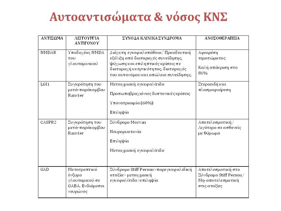 Αυτοαντισώματα & νόσος ΚΝΣ