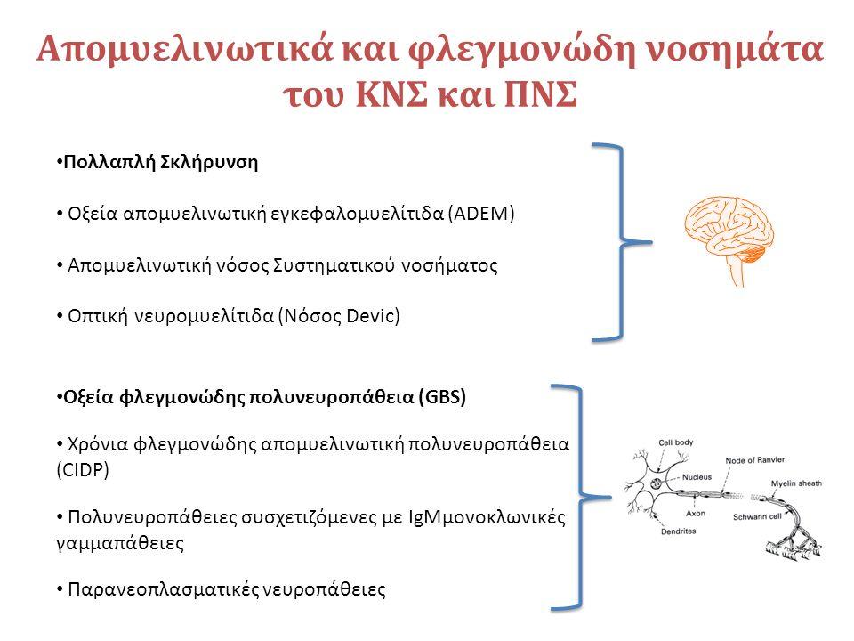Προσδιορισμός του ρόλου των αυτοαντισωμάτων Πειραματικό Μοντέλο Νόσου Ανθρώπινα κύτταρα και αντισώματα