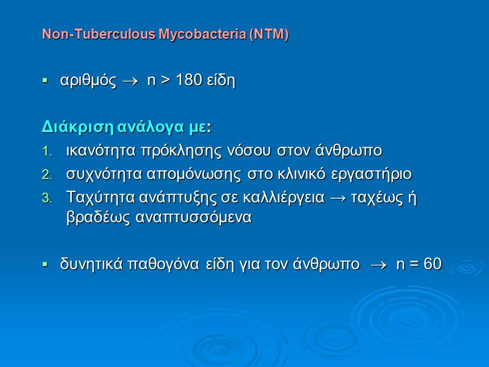 Non-Tuberculous Mycobacteria (NTM)  αριθμός  n > 180 είδη Διάκριση ανάλογα με: 1. ικανότητα πρόκλησης νόσου στον άνθρωπο 2. συχνότητα απομόνωσης στο