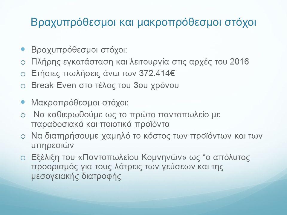 Βραχυπρόθεσμοι και μακροπρόθεσμοι στόχοι Βραχυπρόθεσμοι στόχοι: o Πλήρης εγκατάσταση και λειτουργία στις αρχές του 2016 o Ετήσιες πωλήσεις άνω των 372.414€ o Break Even στο τέλος του 3ου χρόνου Μακροπρόθεσμοι στόχοι: o Να καθιερωθούμε ως το πρώτο παντοπωλείο με παραδοσιακά και ποιοτικά προϊόντα o Να διατηρήσουμε χαμηλό το κόστος των προι ̈ όντων και των υπηρεσιών o Εξέλιξη του «Παντοπωλείου Κομνηνών» ως ο απόλυτος προορισμός για τους λάτρεις των γεύσεων και της μεσογειακής διατροφής