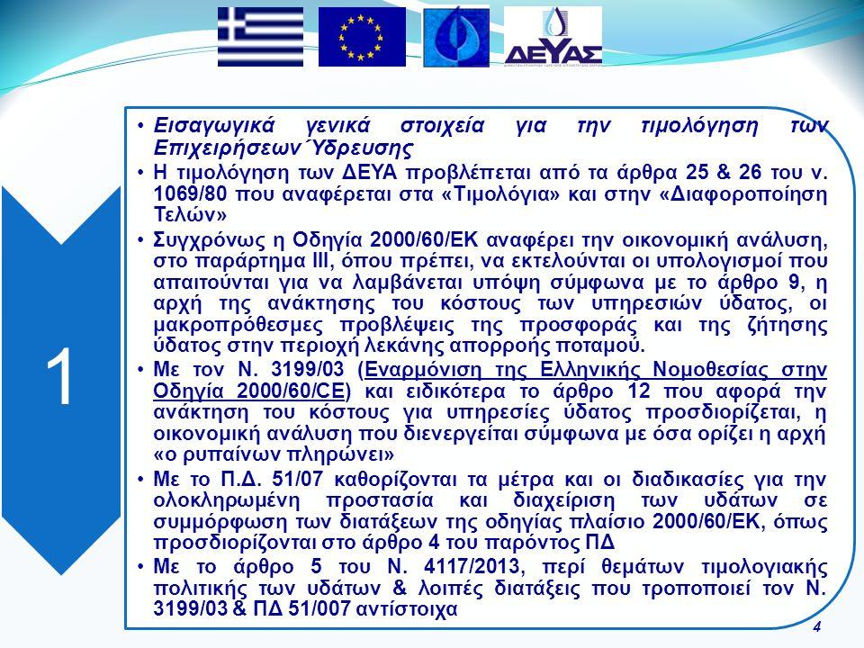 2 Αιρεσιμότητες Ο Κανονισμός της ΕΕ αριθ.