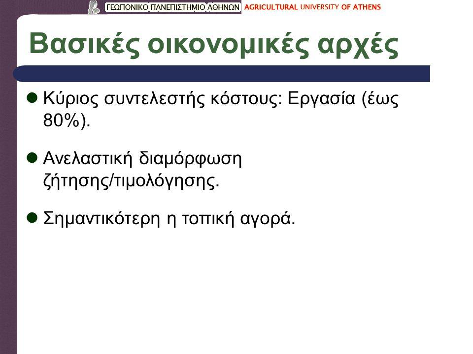 Βασικές οικονομικές αρχές Κύριος συντελεστής κόστους: Εργασία (έως 80%).