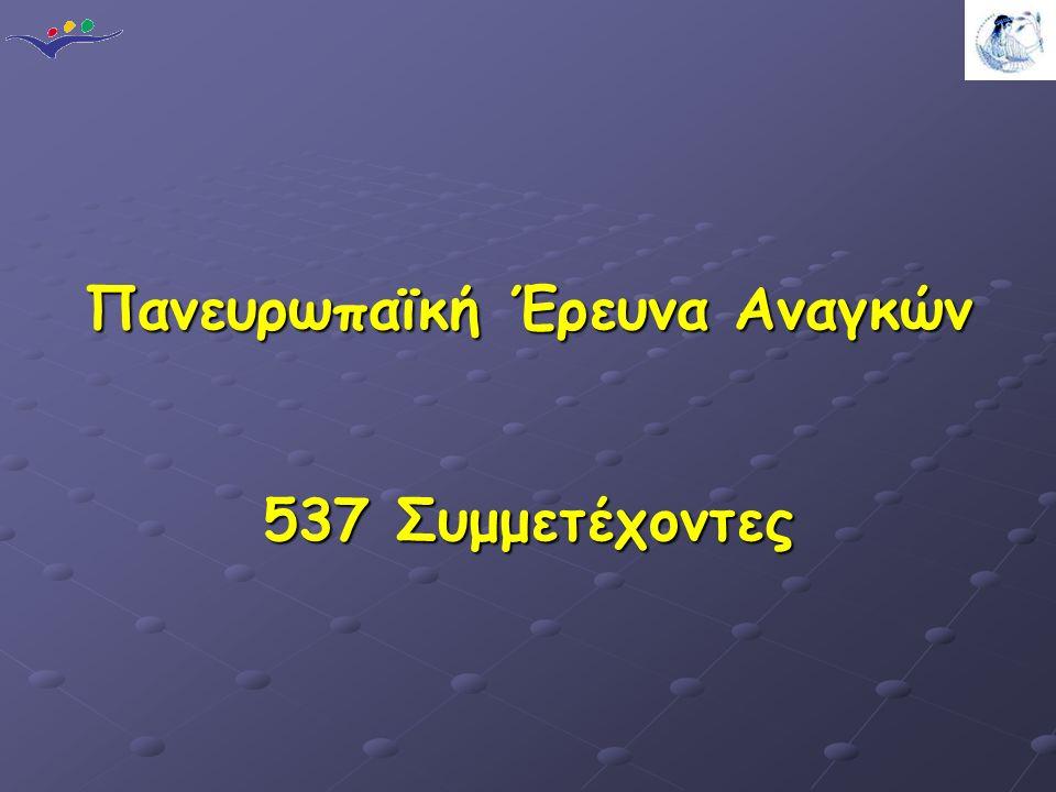 Πανευρωπαϊκή Έρευνα Αναγκών 537 Συμμετέχοντες