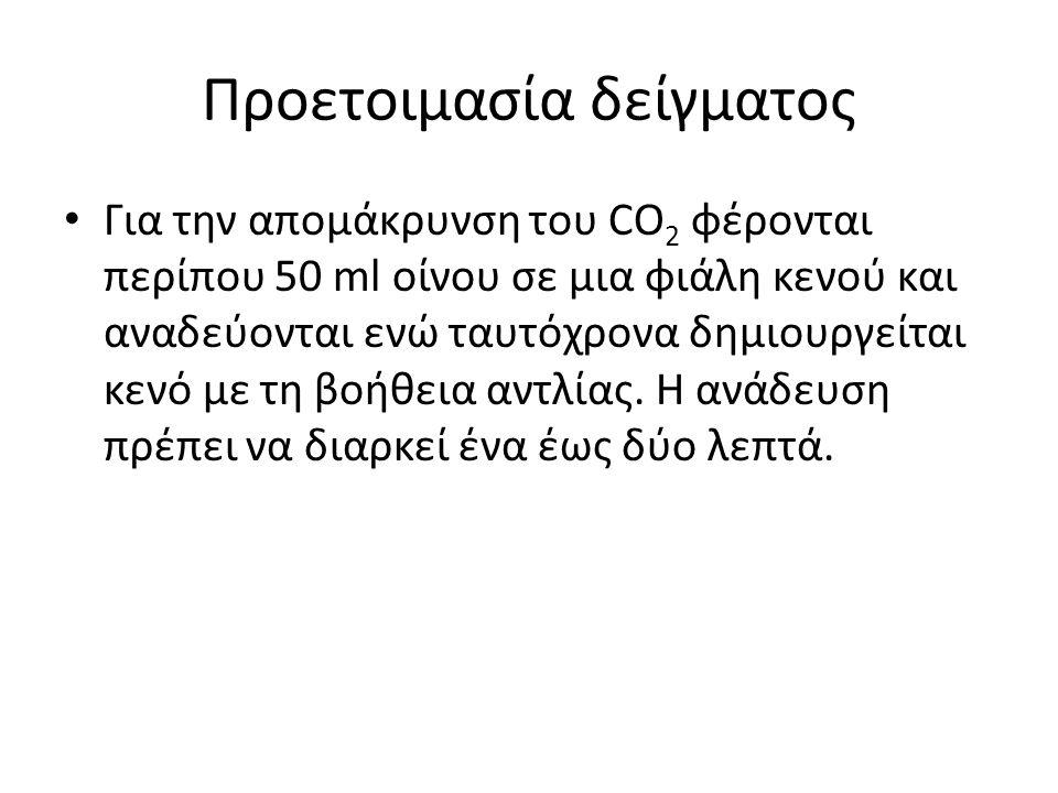 Προετοιμασία δείγματος Για την απομάκρυνση του CO 2 φέρονται περίπου 50 ml οίνου σε μια φιάλη κενού και αναδεύονται ενώ ταυτόχρονα δημιουργείται κενό