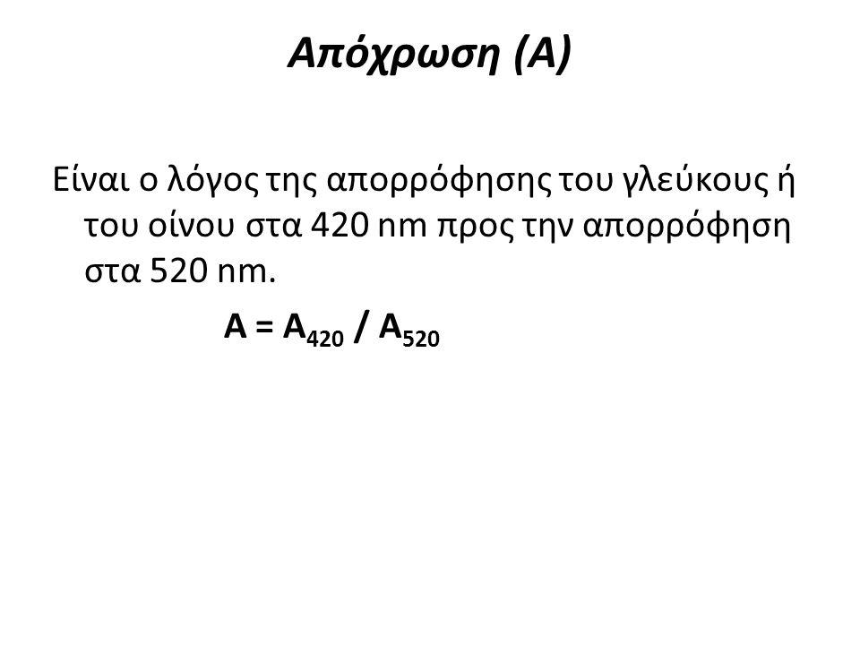 Απόχρωση (Α) Είναι ο λόγος της απορρόφησης του γλεύκους ή του οίνου στα 420 nm προς την απορρόφηση στα 520 nm. Α = A 420 / A 520