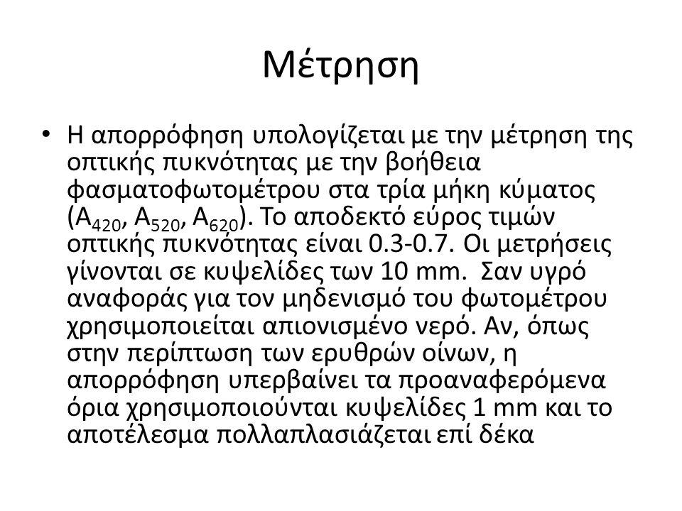 Μέτρηση Η απορρόφηση υπολογίζεται με την μέτρηση της οπτικής πυκνότητας με την βοήθεια φασματοφωτομέτρου στα τρία μήκη κύματος (A 420, A 520, A 620 ).