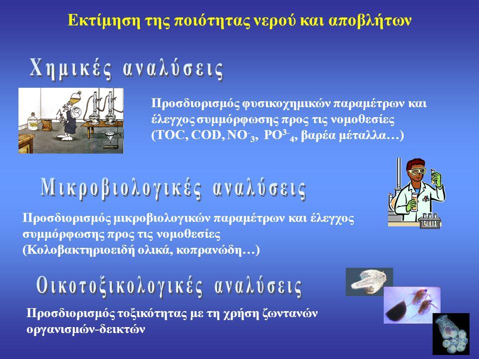 Εκτίμηση της ποιότητας νερού και αποβλήτων Προσδιορισμός φυσικοχημικών παραμέτρων και έλεγχος συμμόρφωσης προς τις νομοθεσίες (TOC, COD, NO - 3, PO 3- 4, βαρέα μέταλλα…) Προσδιορισμός μικροβιολογικών παραμέτρων και έλεγχος συμμόρφωσης προς τις νομοθεσίες (Κολοβακτηριοειδή ολικά, κοπρανώδη…) Προσδιορισμός τοξικότητας με τη χρήση ζωντανών οργανισμών-δεικτών