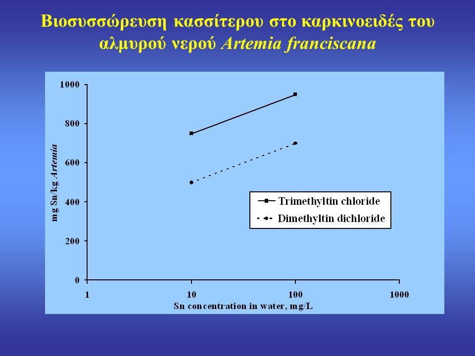 Βιοσυσσώρευση κασσίτερου στο καρκινοειδές του αλμυρού νερού Artemia franciscana