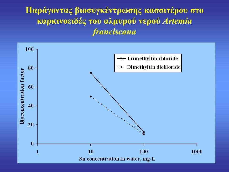 Παράγοντας βιοσυγκέντρωσης κασσιτέρου στο καρκινοειδές του αλμυρού νερού Artemia franciscana