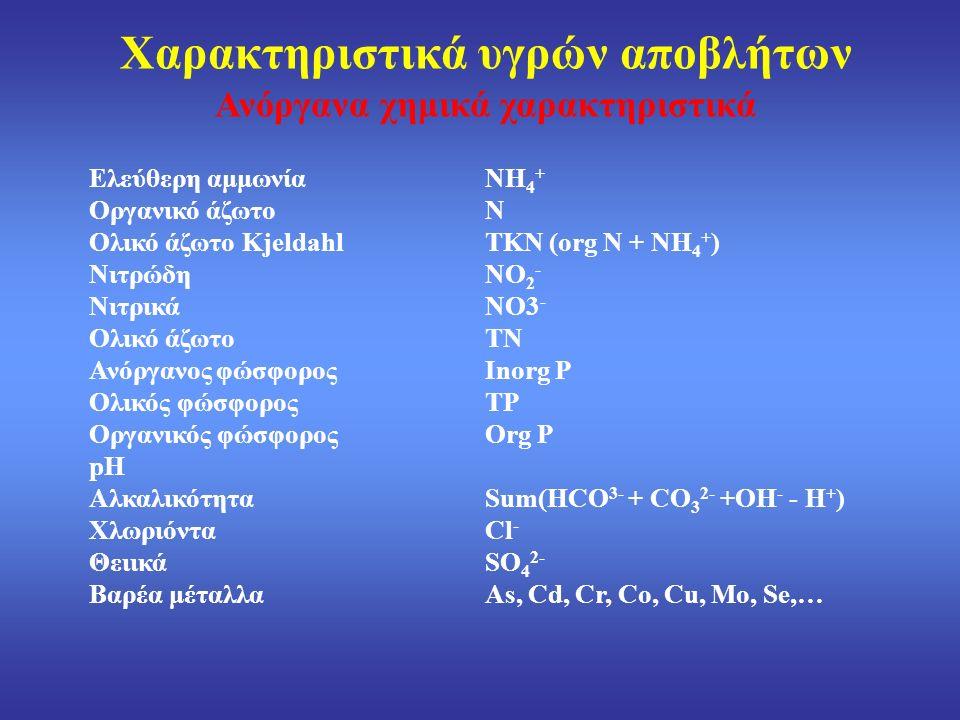 Ελεύθερη αμμωνίαNH 4 + Οργανικό άζωτοN Ολικό άζωτο Kjeldahl TKN (org N + NH 4 + ) ΝιτρώδηNO 2 - ΝιτρικάNO3 - Ολικό άζωτοTN Ανόργανος φώσφοροςInorg P Ολικός φώσφοροςTP Οργανικός φώσφοροςOrg P pH ΑλκαλικότηταSum(HCO 3- + CO 3 2- +OH - - H + ) ΧλωριόνταCl - ΘειικάSO 4 2- Βαρέα μέταλλαAs, Cd, Cr, Co, Cu, Mo, Se,… Χαρακτηριστικά υγρών αποβλήτων Ανόργανα χημικά χαρακτηριστικά