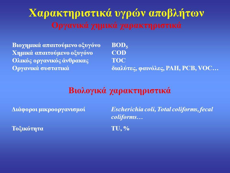Οι πιο διαδεδομένες μέθοδοι μέτρησης τοξικότητας Βακτήρια εκπομπής φωτός Vibrio fischeri (Microtox test) ISO 11348-3/98 - Εκπέμπουν φως ως παραπροϊόν της αναπνοής τους - Συνθήκες έκθεσης: 15 min, 15 ο C - Μέτρηση: % αναστολή της φωταύγειας Φυτοπλαγκτόν Pseudokirchneriella subcapitata ISO 8692/96 - Συνθήκες έκθεσης: 72 h, 22-25 ο C, ~7000 lux - Μέτρηση: % αναστολή της ανάπτυξης Οστρακόδερμα Daphnia magna ISO 6341/96 - Συνθήκες έκθεσης: 24 h, 20 o C - Μέτρηση: % θνησιμότητα