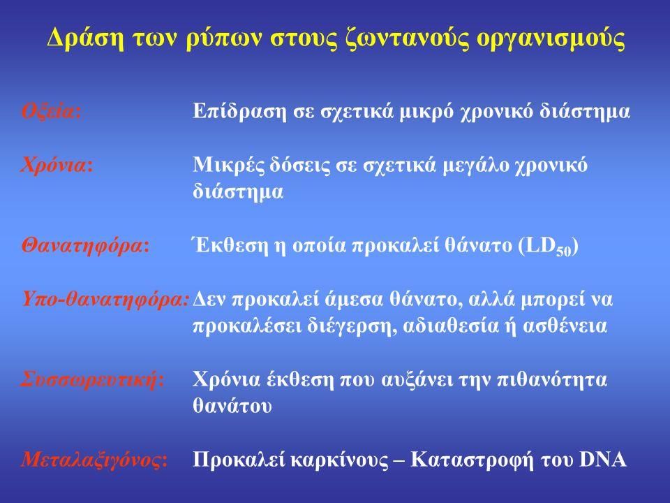 Επίδραση τοξικών στην τροφική αλυσίδα Τροφική αλυσίδα Παραγωγοί (φυτά) Καταναλωτές (ζώα) Οργανισμοί που αποσυνθέτουν (βακτήρια και μύκητες)