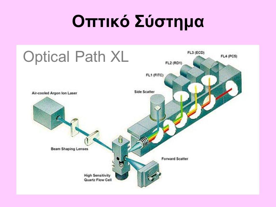 Οπτικό Σύστημα Optical Path XL