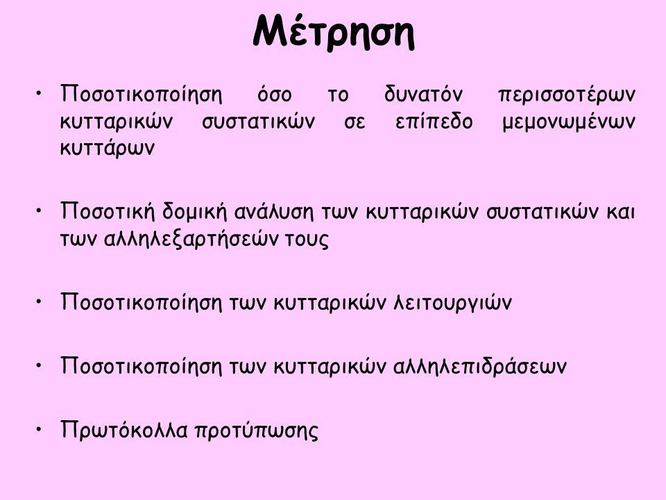 ΕΛΛΗΝΙΚΗ ΕΤΑΙΡΕΙΑ ΚΥΤΤΑΡΟΜΕΤΡΙΑΣ www.kyttarometria.gr
