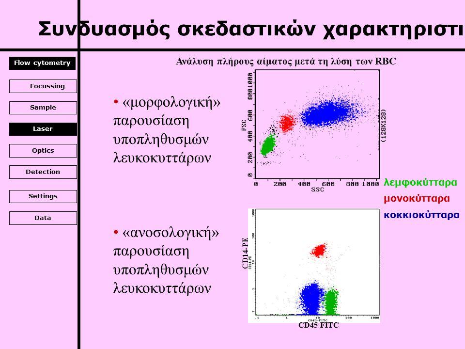λεμφοκύτταρα μονοκύτταρα κοκκιοκύτταρα CD45-FITC CD14-PE Συνδυασμός σκεδαστικών χαρακτηριστικών «μορφολογική» παρουσίαση υποπληθυσμών λευκοκυττάρων «ανοσολογική» παρουσίαση υποπληθυσμών λευκοκυττάρων Ανάλυση πλήρους αίματος μετά τη λύση των RBC Focussing Sample Laser Optics Detection Settings Data Flow cytometry