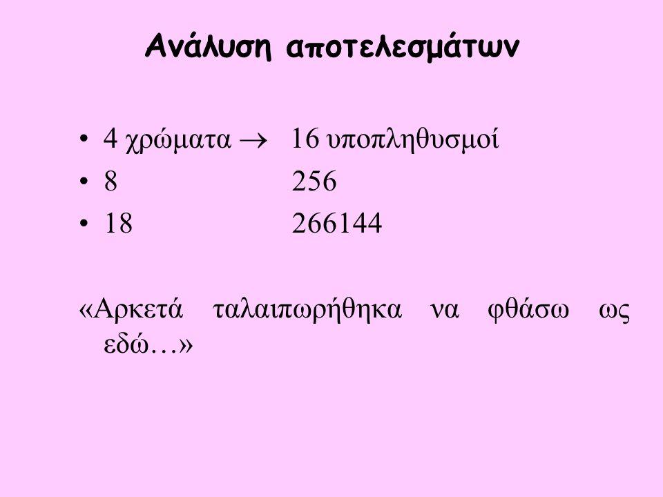 Ανάλυση αποτελεσμάτων 4 χρώματα  16 υποπληθυσμοί 8 256 18 266144 «Αρκετά ταλαιπωρήθηκα να φθάσω ως εδώ…»