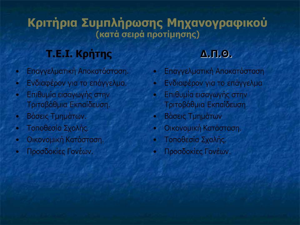 Κριτήρια Συμπλήρωσης Μηχανογραφικού (κατά σειρά προτίμησης) Τ.Ε.Ι.